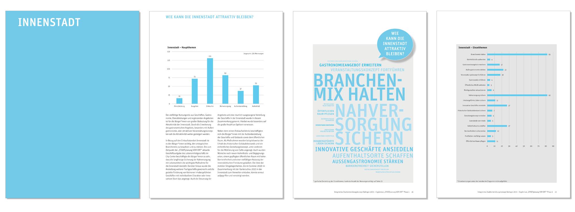 ppas_Balingen_ISEK_Dialog 1_Beteiligung_Stadtentwicklung_Postkarten