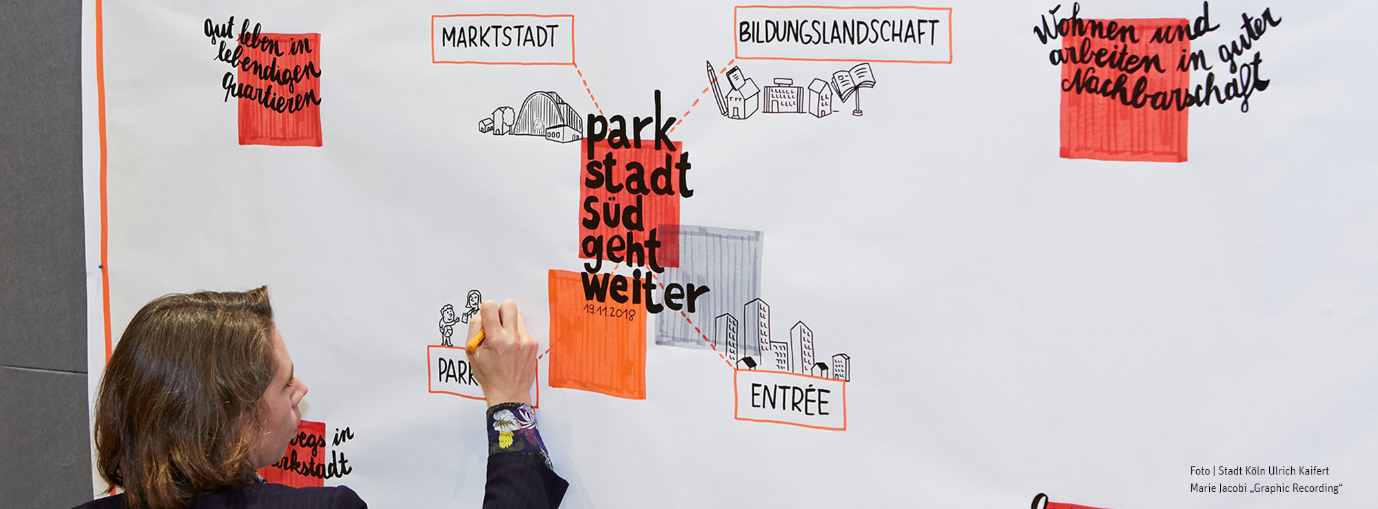 Dialog Köln Parkstadt