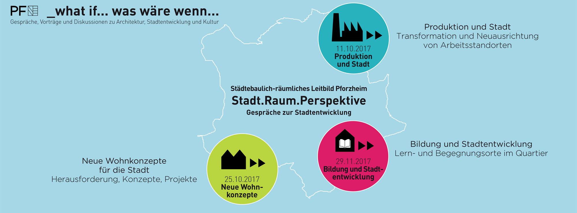 ppas_Pforzheim_Leitbild_Stadtentwicklung_Stadtentwicklungsperspektive_Dialog_Beteiligung