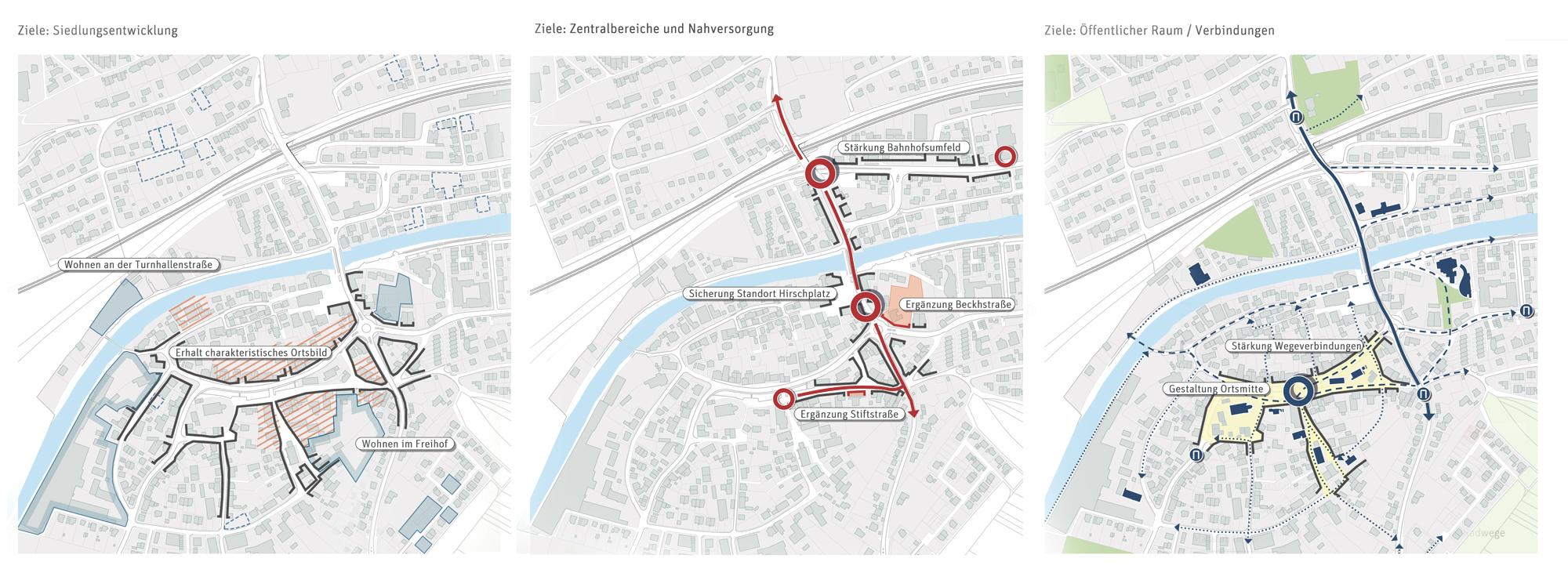 ppas_Stadtteilentwicklung_Göppingen Faurndau_Ortskern_Ziele