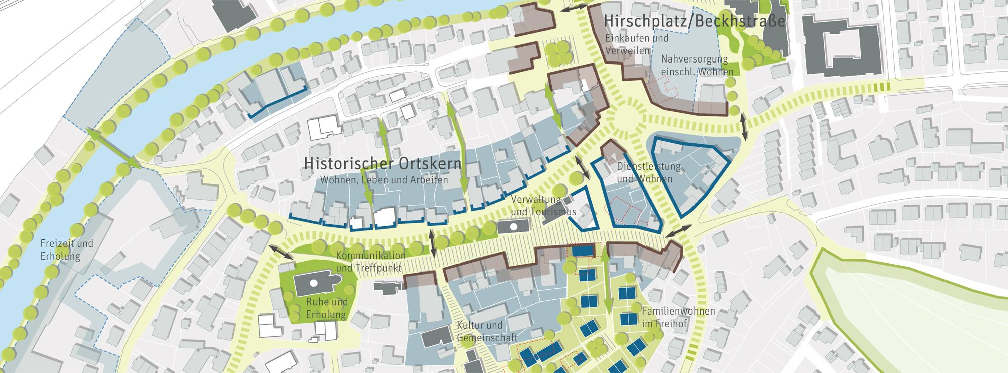 ppas_Stadtteilentwicklung_Göppingen Faurndau_Ortskern