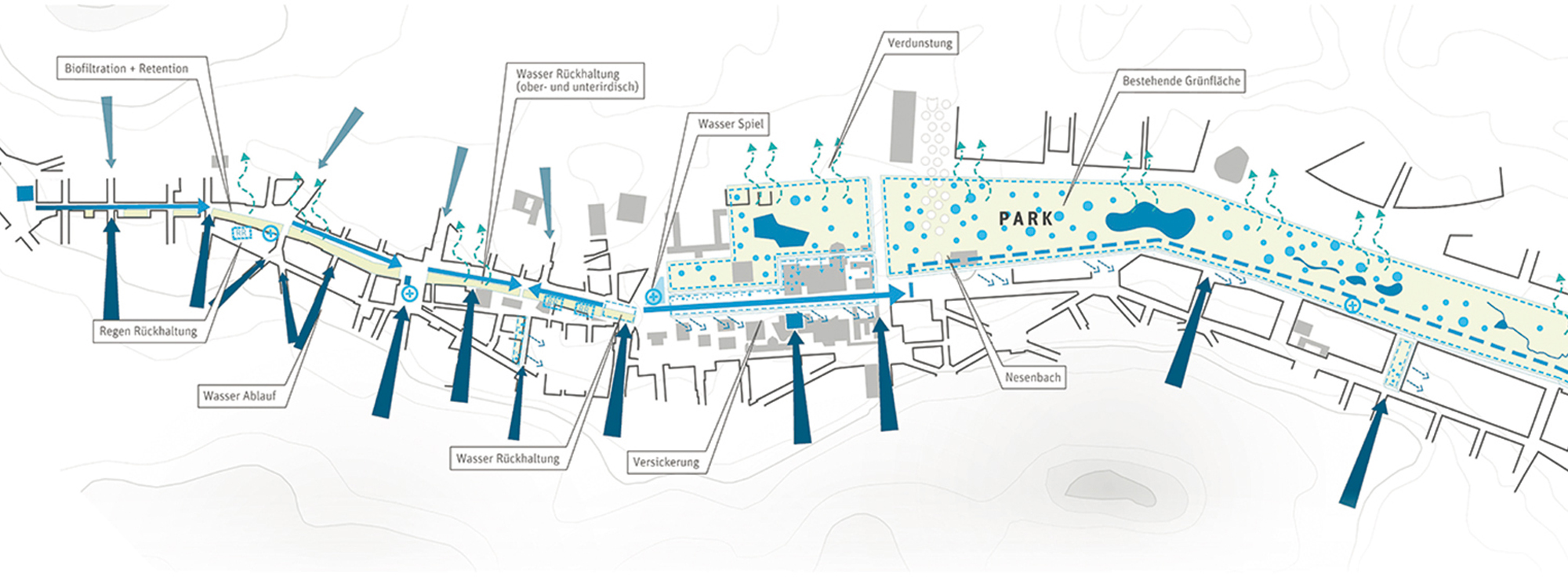 Stuttgart_Wettbewerb_B14_Freiraum_Verkehrsachse_Transformation_ppas