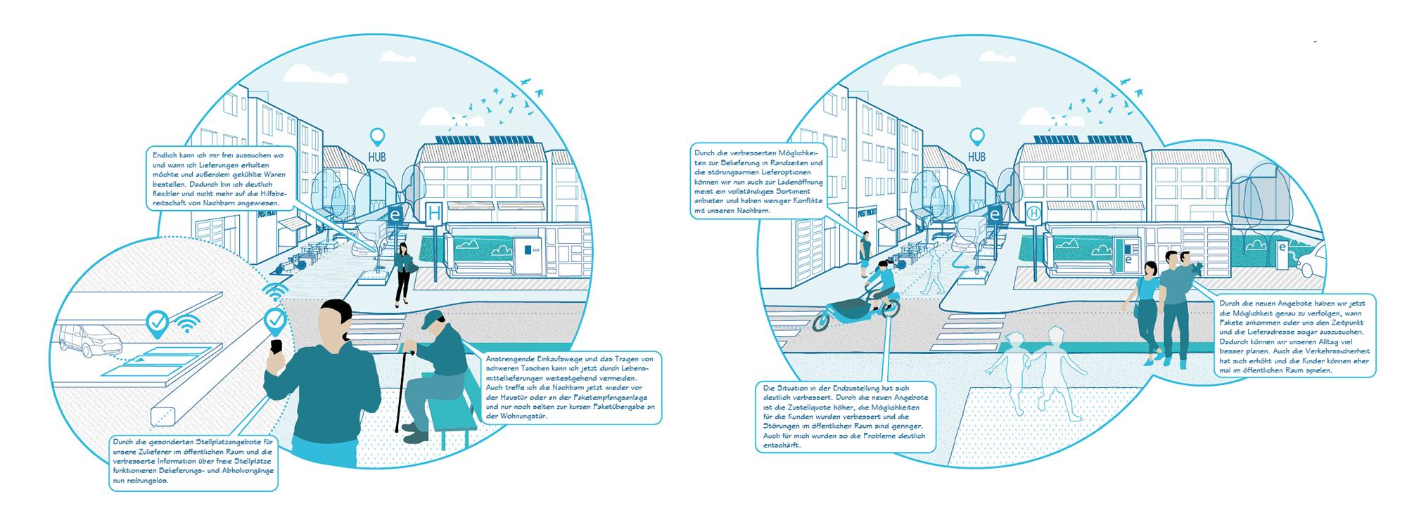 Urbane Logistik_Möbilität_Studie_IHK_Stadtforschung_Stadtraumqualität_Pesch Partner