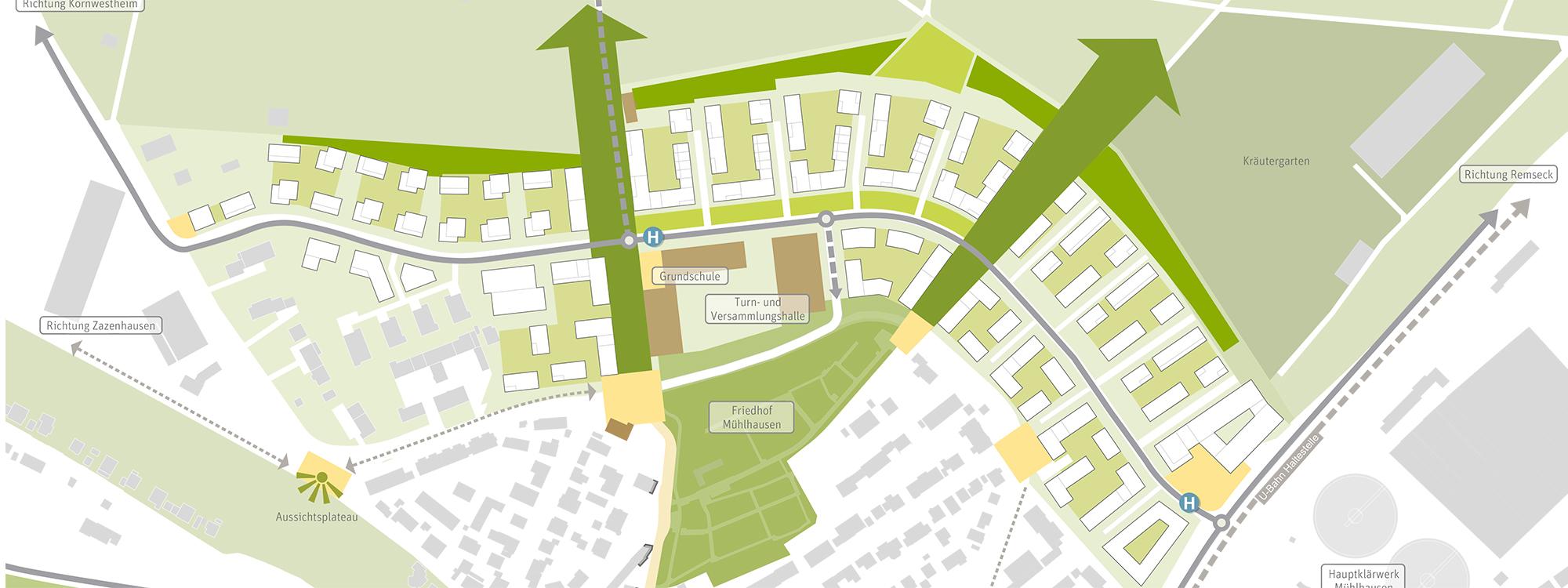Wettbewerb_Stuttgart_Mühlhausen_Siedlungserweiterung_Außenbereichsfläche_Stadtquartier_Gartenstadt_Freiraumnetz_Öffentliche Freiräume