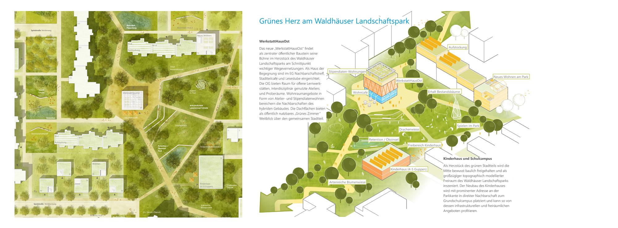 Stadterneuerung_Nachbarschaft_Freiraumqualität_Quartierskonzept_Waldhäuser Ost_Tübingen_Pesch Partner